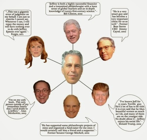 prince-andrew-donald-trump-alan-dershowitz-george-mitchell-bill-clinton-jimmy-cayne-jeffrey-epstein