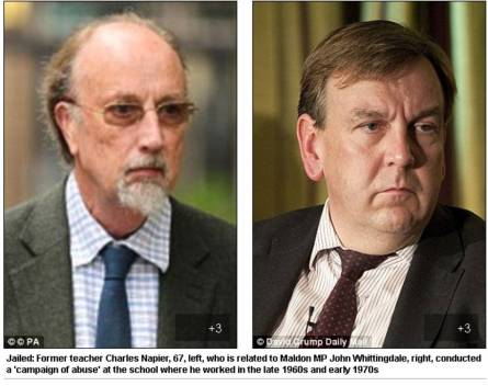 "Image result for John whittingdale"" + ""napier"""